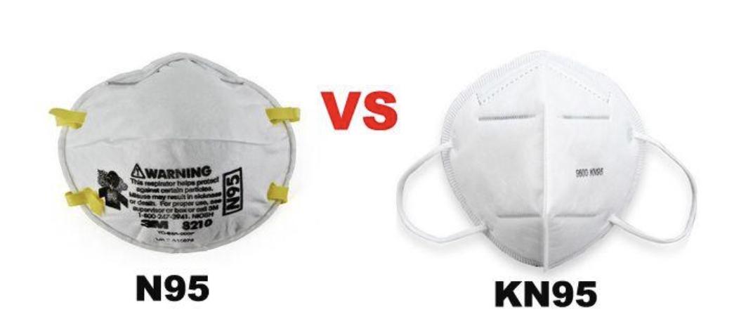 ¿Qué son las máscaras N95 y KN95?